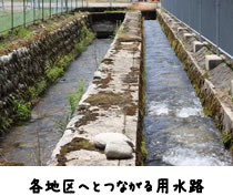 各地区へとつながる用水路
